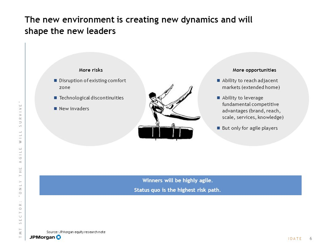I D A T EI D A T E The new environment is creating new dynamics and will shape the new leaders Source: JPMorgan equity research note Winners will be highly agile.