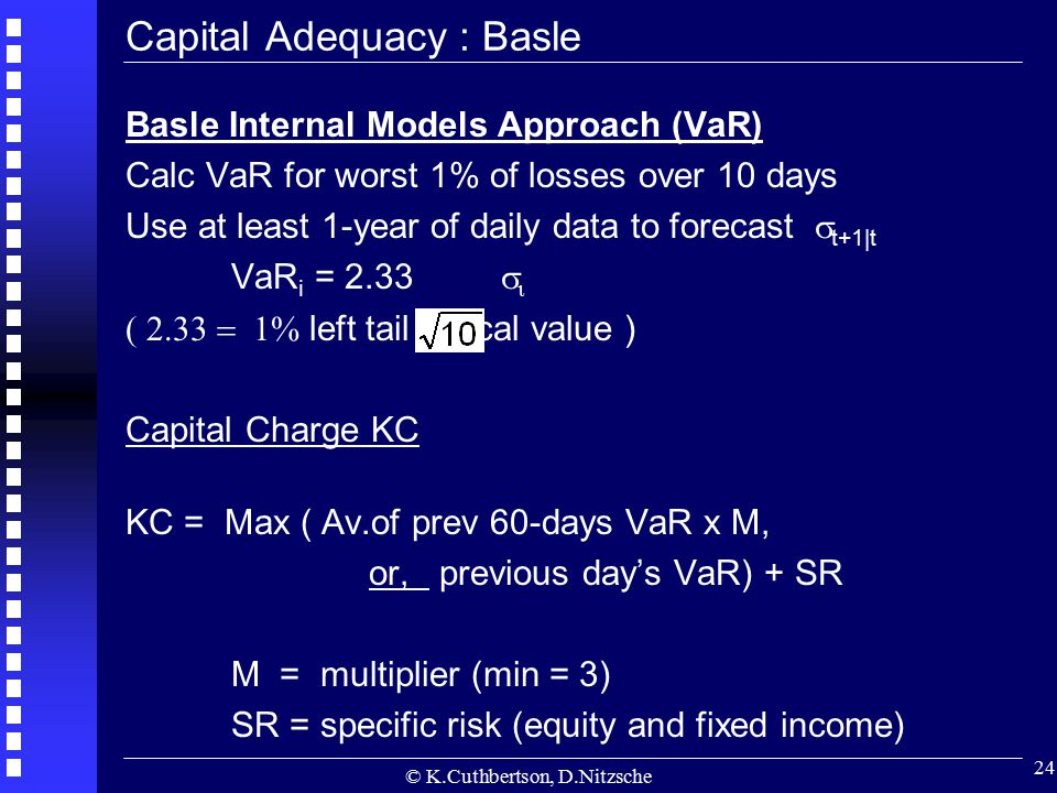 © K.Cuthbertson, D.Nitzsche 24 Capital Adequacy : Basle Basle Internal Models Approach (VaR) Calc VaR for worst 1% of losses over 10 days Use at least