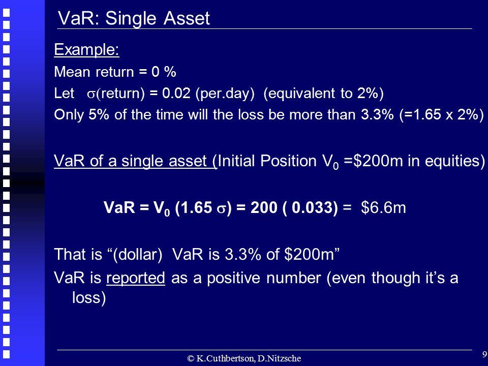 asset per day