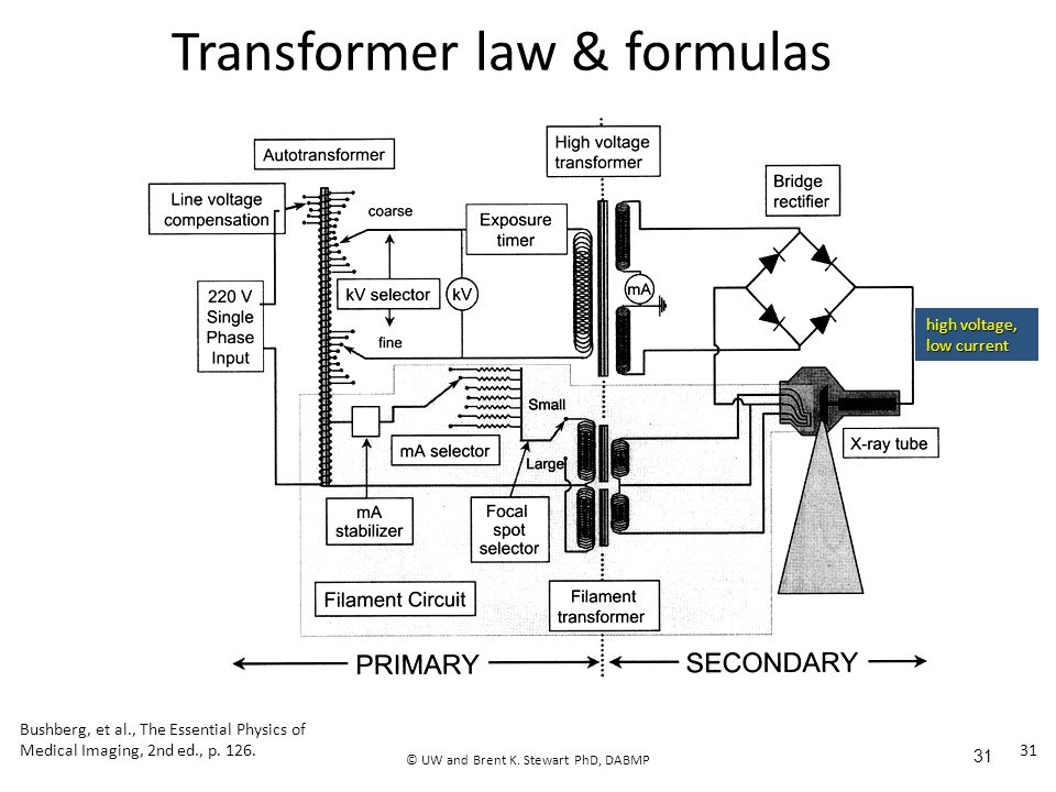 Transformer law & formulas 31 © UW and Brent K.
