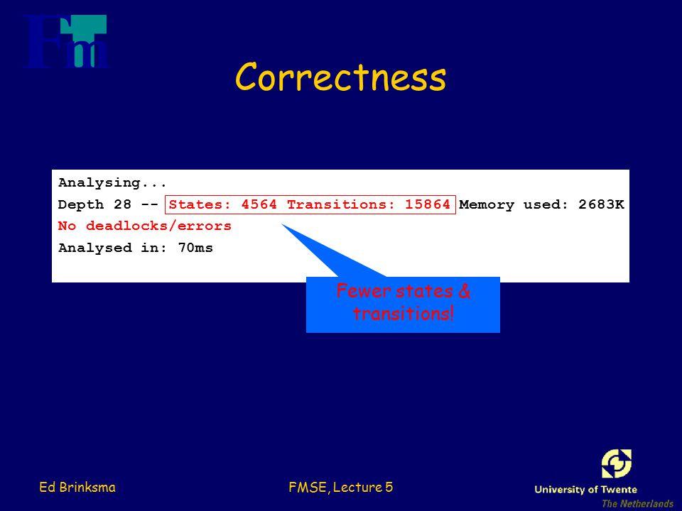 Ed BrinksmaFMSE, Lecture 5 Correctness Analysing...