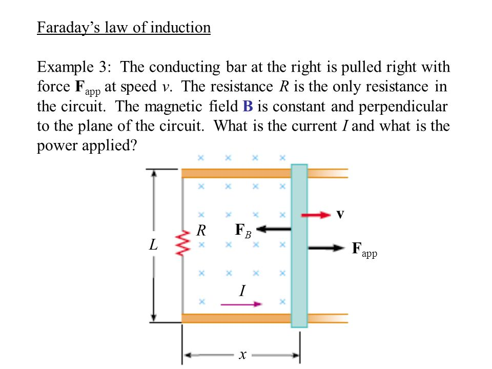 Faraday's law of induction Example 3: The conducting bar at the right is pulled right with force F app at speed v. The resistance R is the only resist