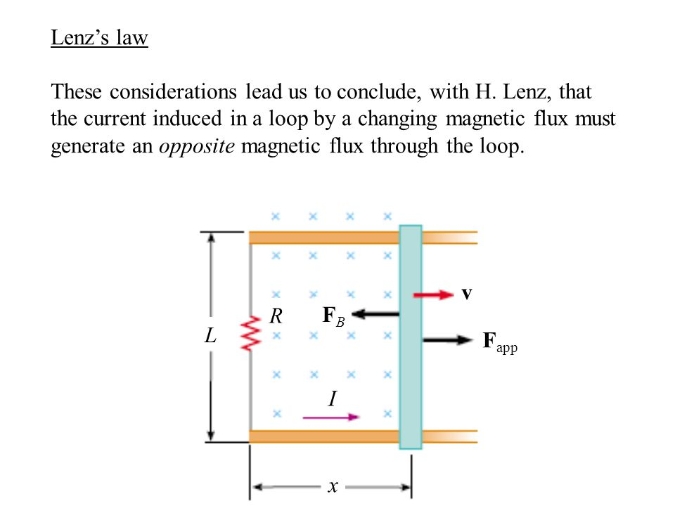 Lenz's law These considerations lead us to conclude, with H. Lenz, that the current induced in a loop by a changing magnetic flux must generate an opp