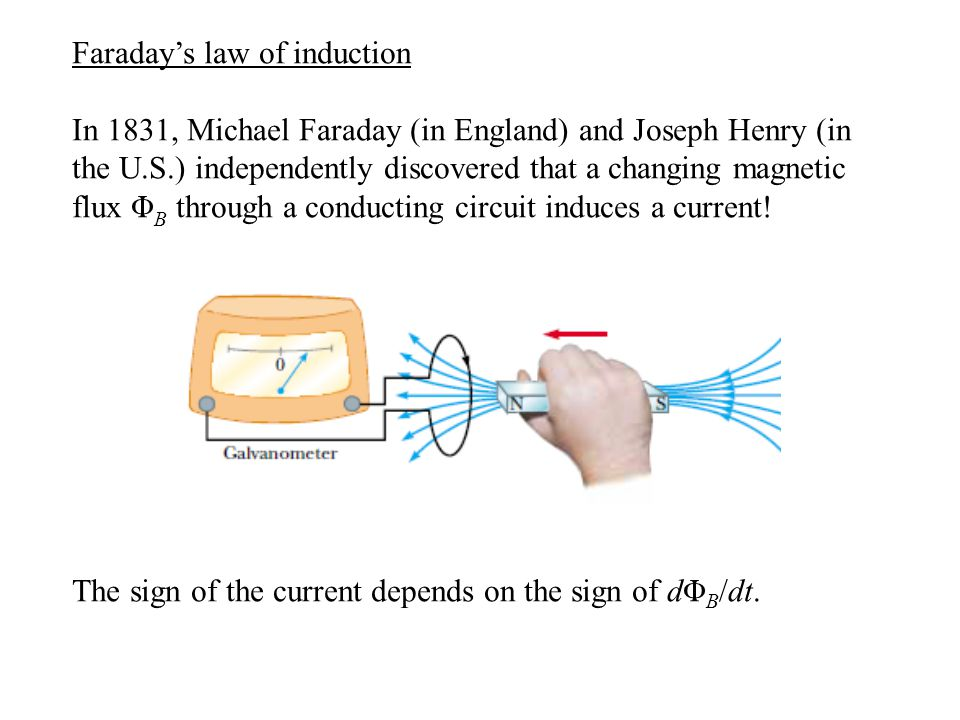 Faraday's law of induction In 1831, Michael Faraday (in England) and Joseph Henry (in the U.S.) independently discovered that a changing magnetic flux Φ B through a conducting circuit induces a current.