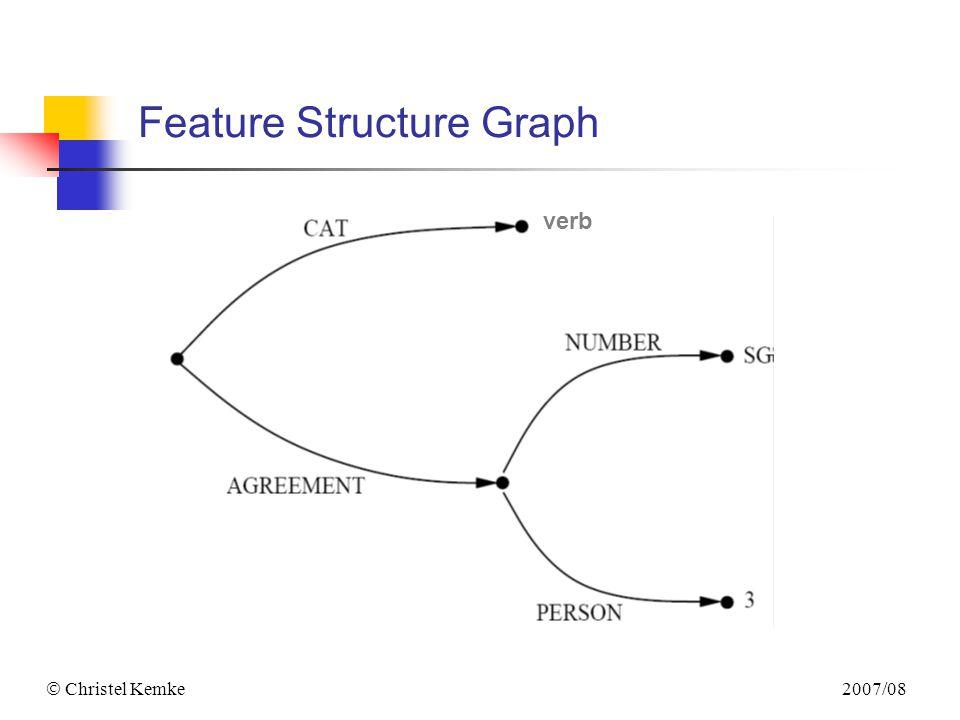 2007/08  Christel Kemke verb Feature Structure Graph