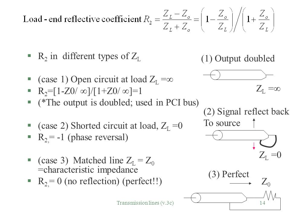Transmission lines (v.3c)14 §R 2 in different types of Z L §(case 1) Open circuit at load Z L =  §R 2 =[1-Z0/  ]/[1+Z0/  ]=1 §(*The output is doubled; used in PCI bus) §(case 2) Shorted circuit at load, Z L =0 §R 2, = -1 (phase reversal) §(case 3) Matched line Z L = Z 0 =characteristic impedance §R 2, = 0 (no reflection) (perfect!!) Z0Z0 Z L =  Z L =0 (3) Perfect (1) Output doubled (2) Signal reflect back To source