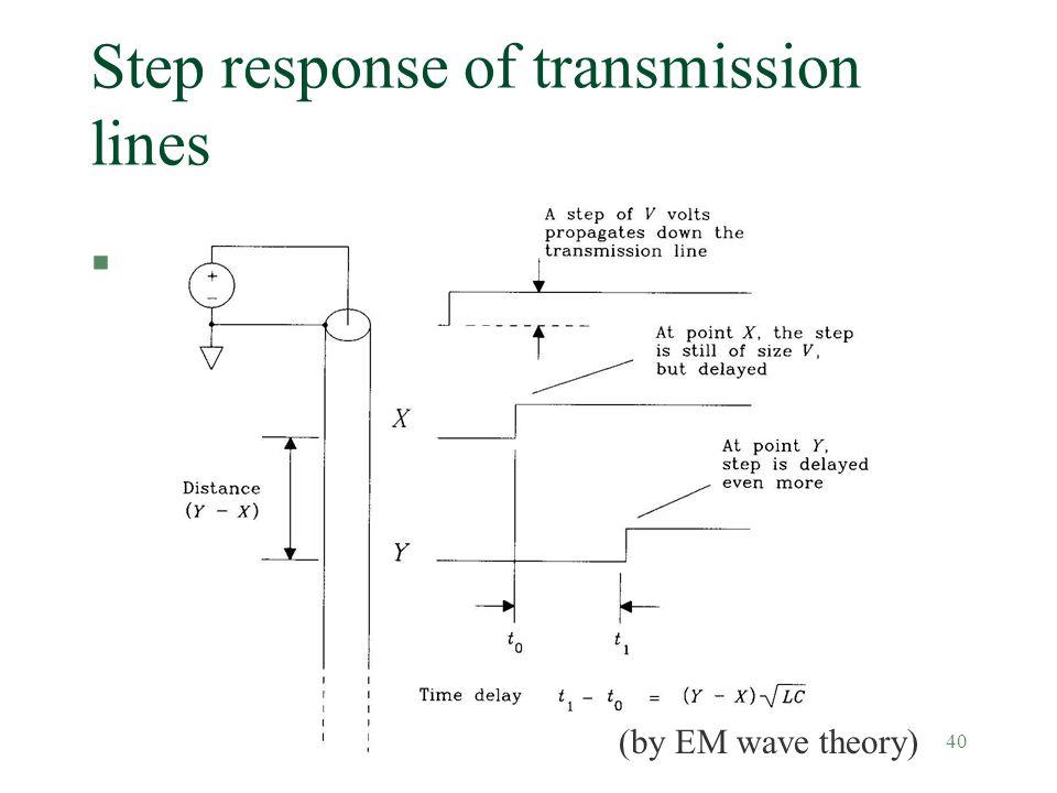 Transmission lines (v.3c)40 Step response of transmission lines § (by EM wave theory)