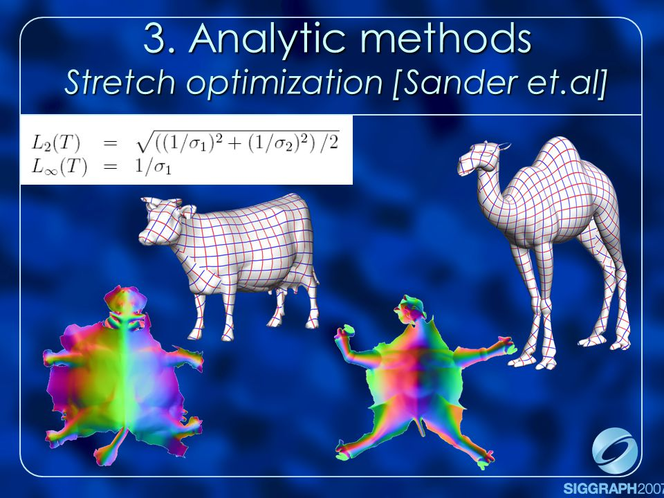 3. Analytic methods Stretch optimization [Sander et.al]