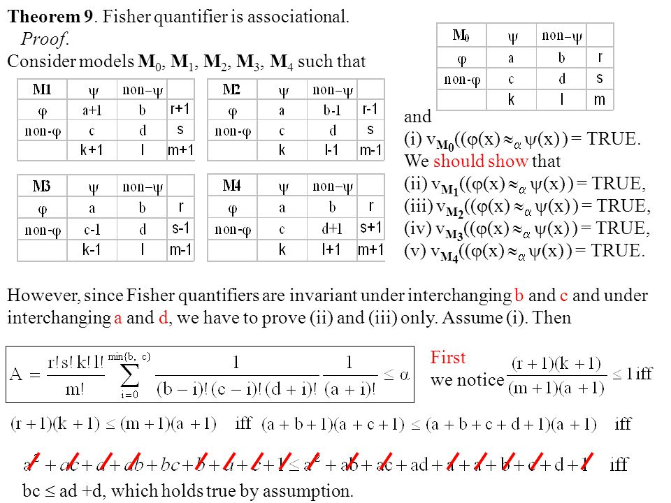 Theorem 9. Fisher quantifier is associational. Proof.