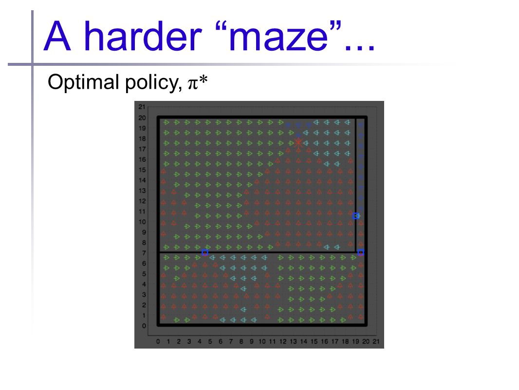 A harder maze ... Optimal policy, π*