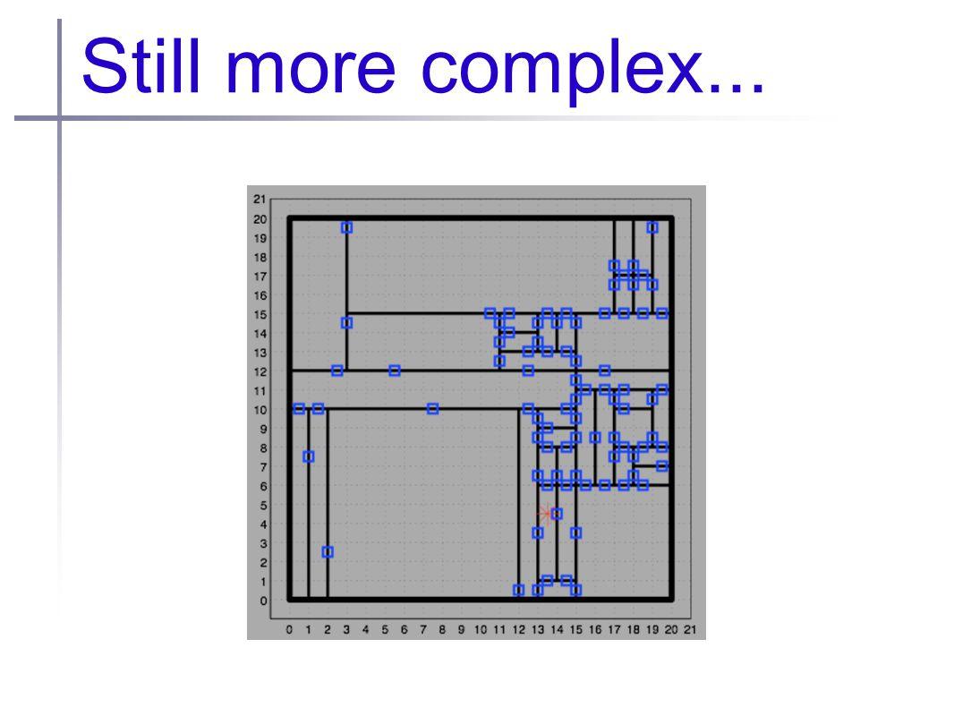 Still more complex...