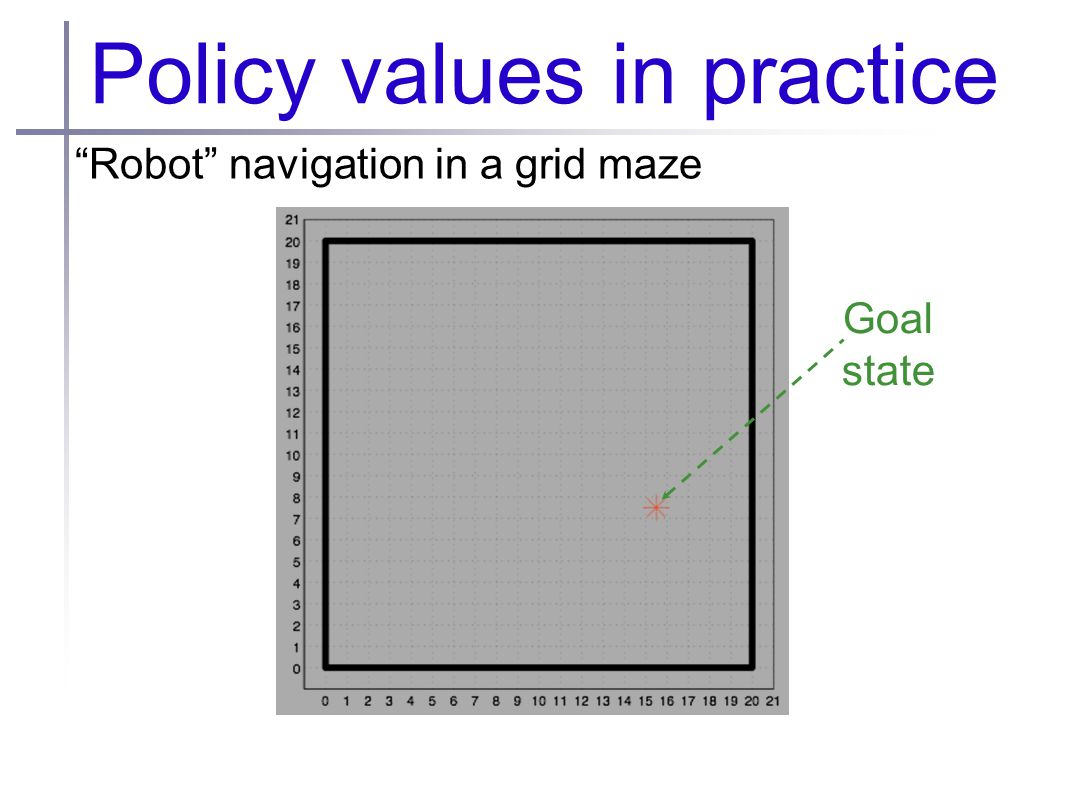 "Policy values in practice ""Robot"" navigation in a grid maze Goal state"