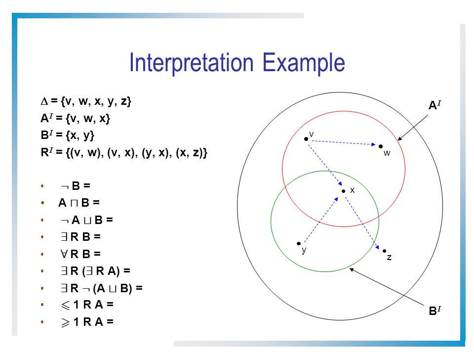 Interpretation Example  = {v, w, x, y, z} A I = {v, w, x} B I = {x, y} R I = {(v, w), (v, x), (y, x), (x, z)} : B = A u B = : A t B = 9 R B = 8 R B