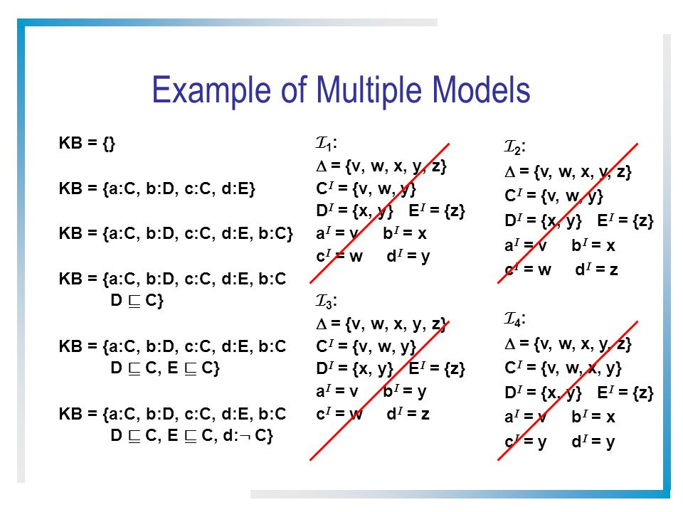 Example of Multiple Models KB = {} KB = {a:C, b:D, c:C, d:E} KB = {a:C, b:D, c:C, d:E, b:C} KB = {a:C, b:D, c:C, d:E, b:C D v C} KB = {a:C, b:D, c:C,