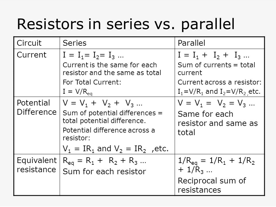 Resistors in series vs. parallel CircuitSeriesParallel CurrentI = I 1 = I 2 = I 3 … Current is the same for each resistor and the same as total For To