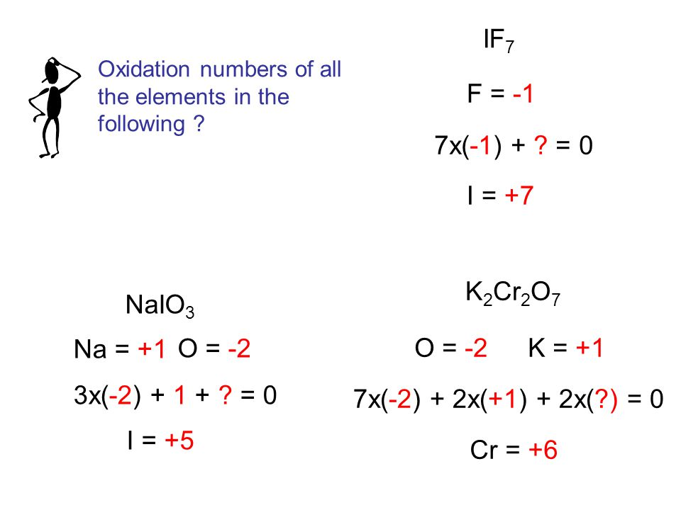 Types of Oxidation-Reduction Reactions Combination Reaction A + B C S + O 2 SO 2 Decomposition Reaction 2KClO 3 2KCl + 3O 2 C A + B 00 +4-2 +1+5-2+10