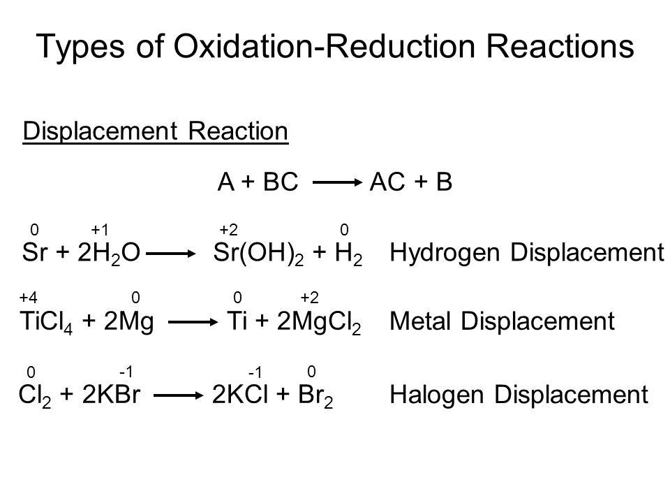 The Activity Series for Metals M + BC AC + B Displacement Reaction M is metal BC is acid or H 2 O B is H 2 Ca + 2H 2 O Ca(OH) 2 + H 2 Pb + 2H 2 O Pb(OH) 2 + H 2