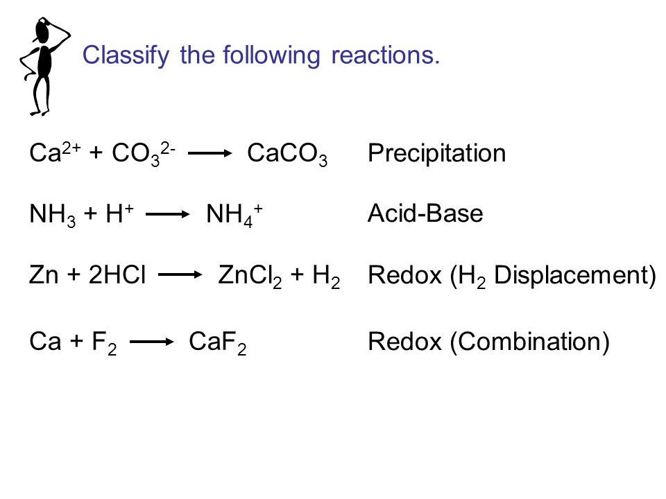 Ca 2+ + CO 3 2- CaCO 3 NH 3 + H + NH 4 + Zn + 2HCl ZnCl 2 + H 2 Ca + F 2 CaF 2 Precipitation Acid-Base Redox (H 2 Displacement) Redox (Combination) Cl