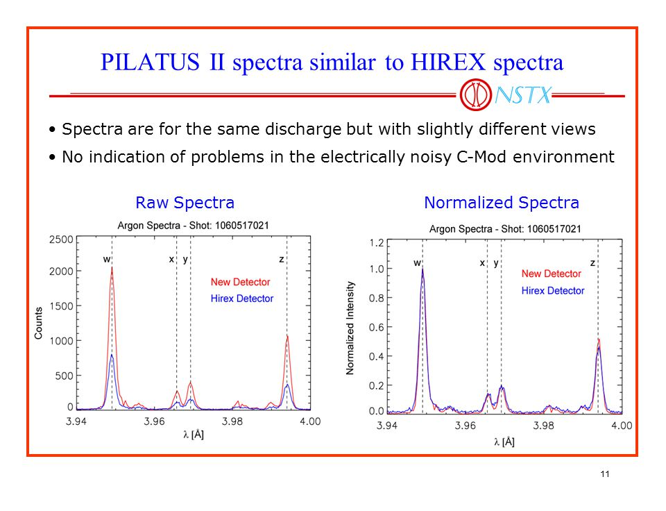 11 PILATUS II spectra similar to HIREX spectra Spectra are for the same discharge but with slightly different views No indication of problems in the e