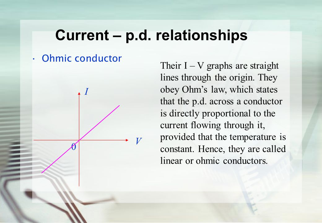 Current – p.d. relationships Ohmic conductor I V 0 Their I – V graphs are straight lines through the origin. They obey Ohm's law, which states that th