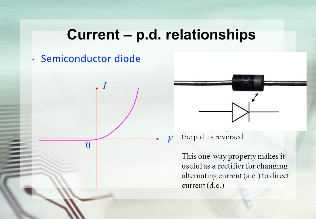 Current – p.d. relationships Semiconductor diode I V 0 The I – V graph shows that current passes when the p.d. is applied in one direction but is almo