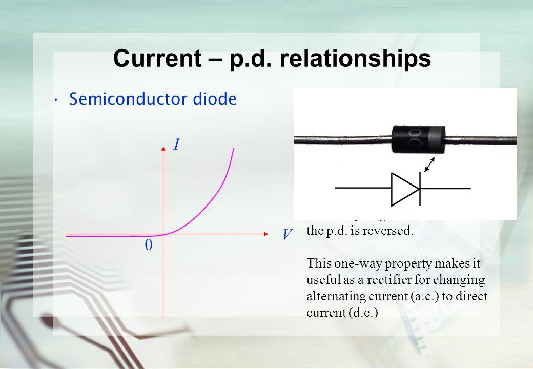 Current – p.d.