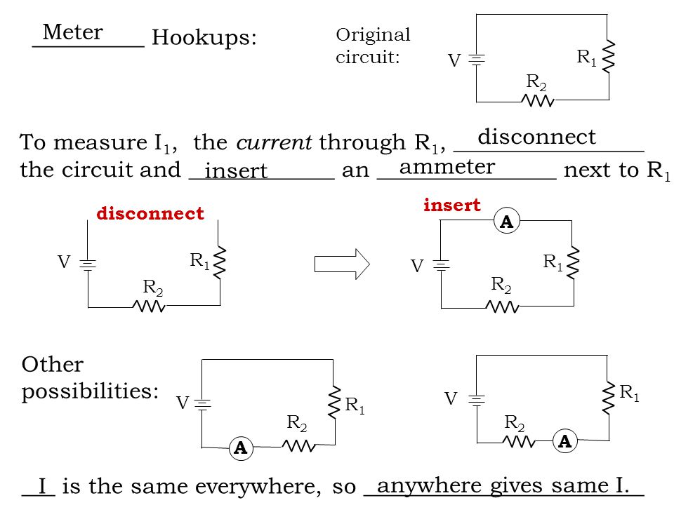 __________ Hookups: V R1R1 R2R2 Original circuit: To measure I 1, the current through R 1, _________________ the circuit and _____________ an ________________ next to R 1 Meter ammeter disconnect insert V R1R1 R2R2 V R1R1 R2R2 A Other possibilities: V R1R1 R2R2 V R1R1 R2R2 A A ___ is the same everywhere, so _________________________I disconnect insert anywhere gives same I.