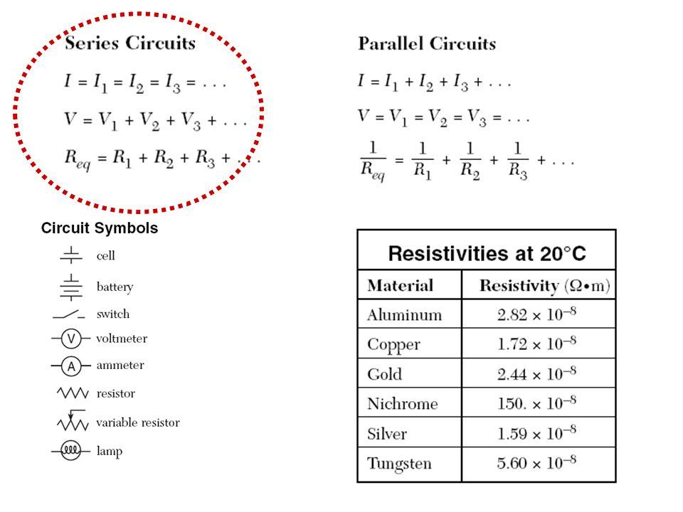 Ohm's Law V = IR I = V/R
