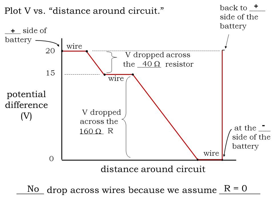 Important : I is ______________ everywhere in ___________ circuit does NOT mean that I is ___________ in _________________ circuit.