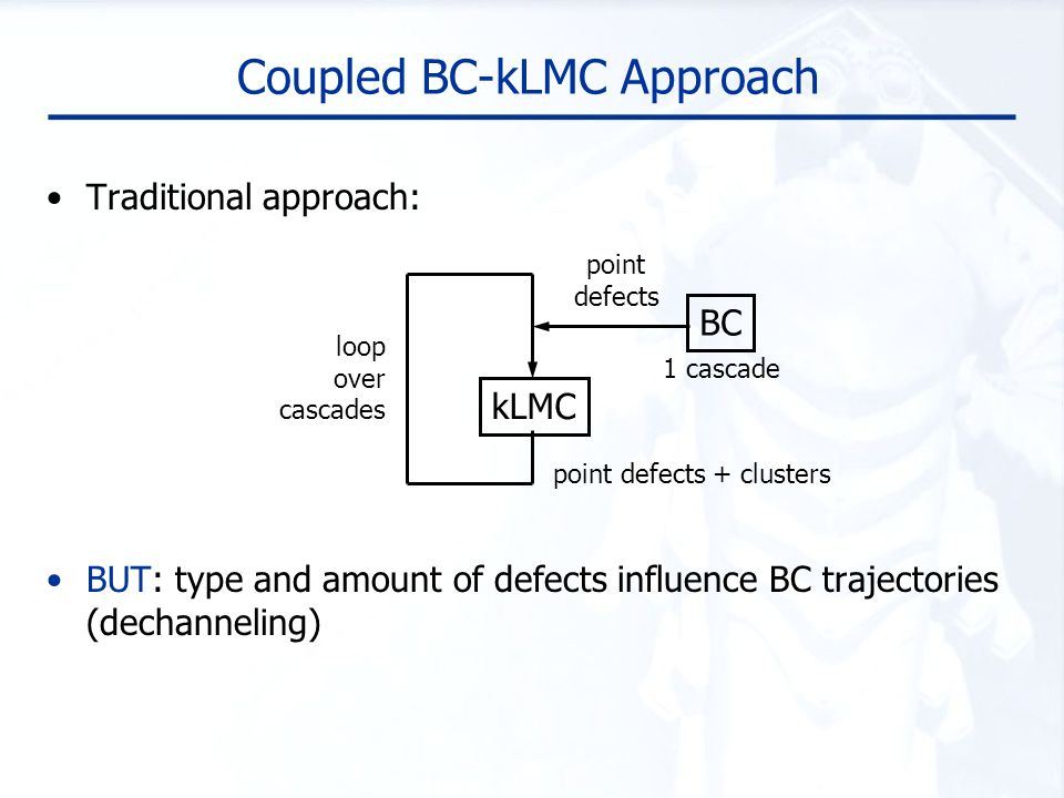 Coupled BC-kLMC Approach Traditional approach: BUT: type and amount of defects influence BC trajectories (dechanneling) kLMC BC loop over cascades 1 c