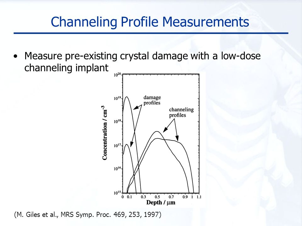 CPM Experiments Results :