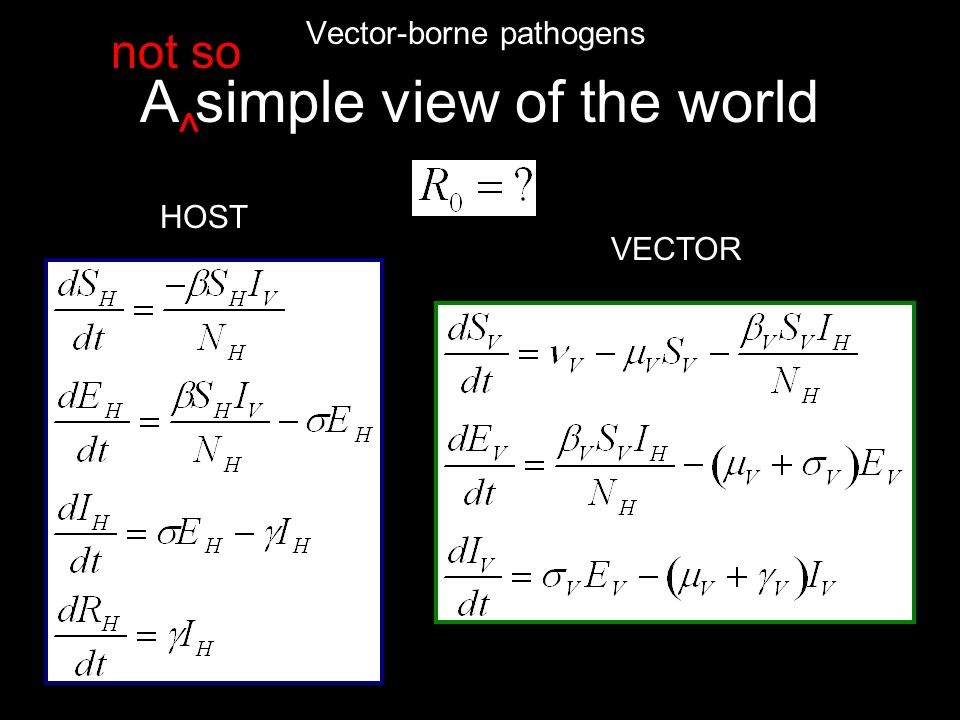 A simple view of the world Vector-borne pathogens ^ not so HOST VECTOR