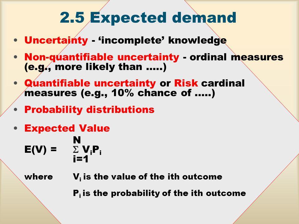 2.4Elasticity of demand and revenue implications Price Elasticity and Marginal Revenue Price ($) ElasticUnitary Elastic Inelastic 0 MR Quantity