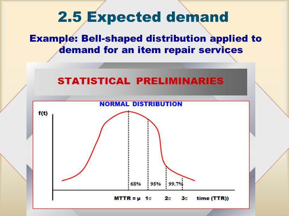 2.5Expected demand Variance VAR =  (V i - V(P)) 2 P i i = 1, 2, N Standard Deviation STD = VAR Coefficient of Variation CV = STD/E(V) Used as a measure of risk