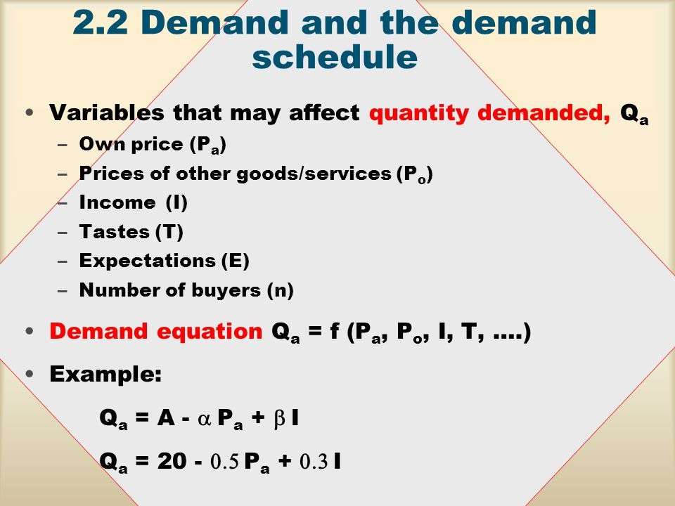 2.2Demand and the demand schedule Demand - willingness and ability to buy a good or a service Quantity demanded - the amount of a good that buyers are willing and able to purchase at an indicated price Demand schedule - a table that shows the relationship between the price of a good and the quantity demanded Law of demand - other things being equal (ceteris paribus), the quantity demanded of a good varies inversely with its own price