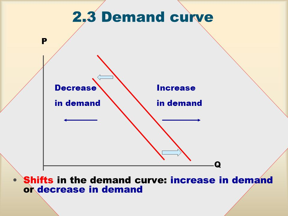2.5Expected demand Example: Bell-shaped distribution applied to demand for an item repair services