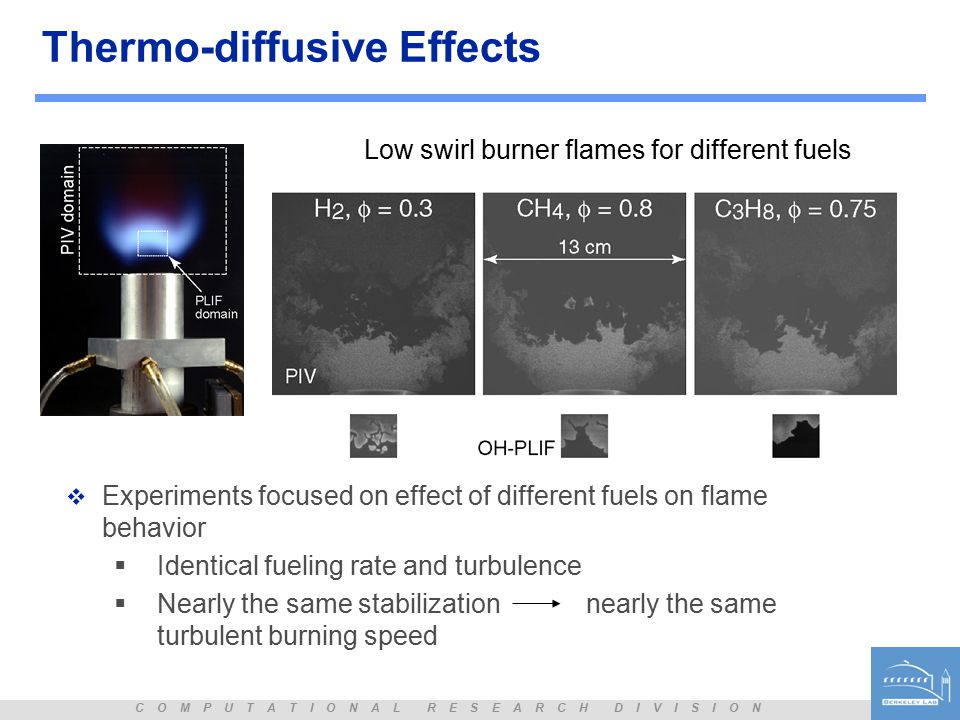 C O M P U T A T I O N A L R E S E A R C H D I V I S I O N Thermo-diffusive Effects Low swirl burner flames for different fuels  Experiments focused on effect of different fuels on flame behavior  Identical fueling rate and turbulence  Nearly the same stabilization nearly the same turbulent burning speed