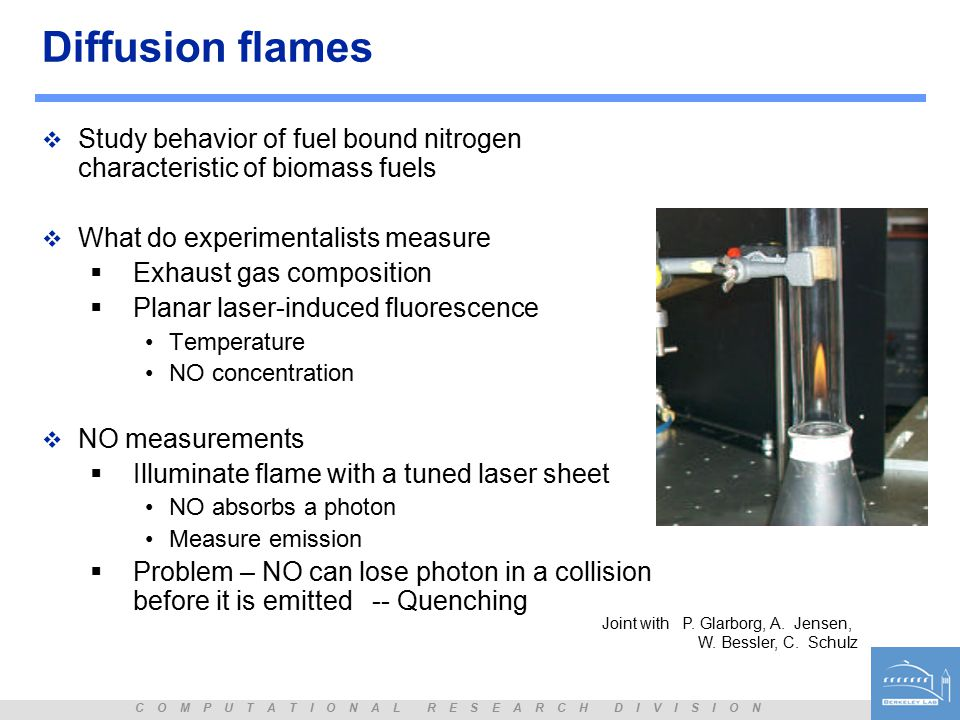 C O M P U T A T I O N A L R E S E A R C H D I V I S I O N Diffusion flames  Study behavior of fuel bound nitrogen characteristic of biomass fuels  What do experimentalists measure  Exhaust gas composition  Planar laser-induced fluorescence Temperature NO concentration  NO measurements  Illuminate flame with a tuned laser sheet NO absorbs a photon Measure emission  Problem – NO can lose photon in a collision before it is emitted -- Quenching Joint with P.