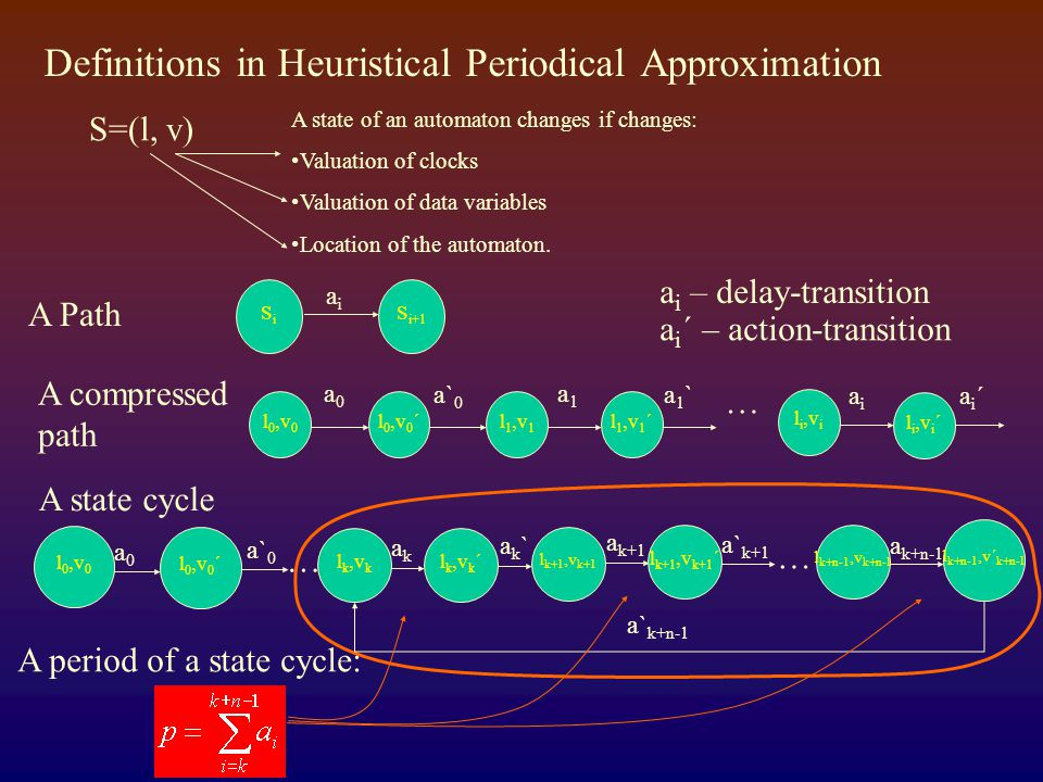 Definitions in Heuristical Periodical Approximation a i – delay-transition a i ´ – action-transition A state of an automaton changes if changes: Valuation of clocks Valuation of data variables Location of the automaton.