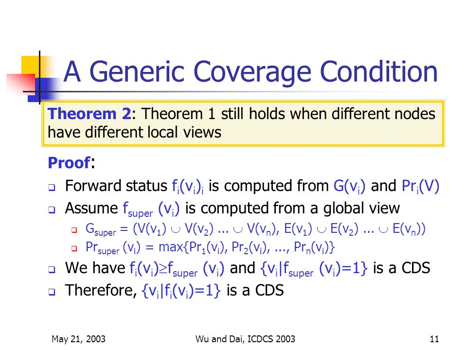 May 21, 2003Wu and Dai, ICDCS 200311 A Generic Coverage Condition Proof :  Forward status f i (v i ) i is computed from G(v i ) and Pr i (V)  Assume f super (v i ) is computed from a global view  G super = (V(v 1 )  V(v 2 )...