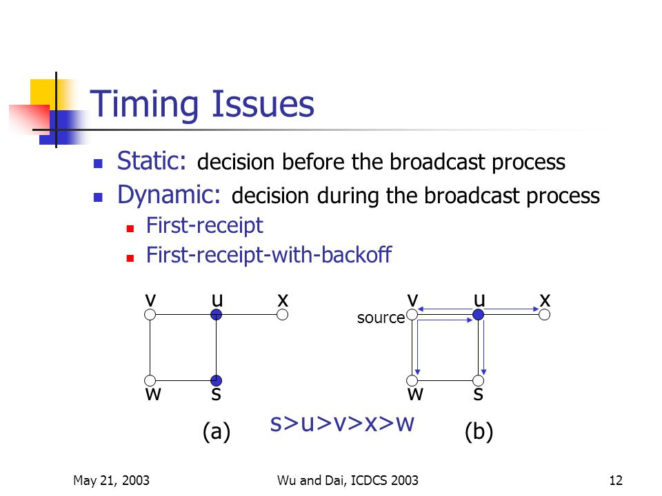 May 21, 2003Wu and Dai, ICDCS 200312 Timing Issues Static: decision before the broadcast process Dynamic: decision during the broadcast process First-receipt First-receipt-with-backoff s>u>v>x>w vu sw (b) x source vu sw (a) x