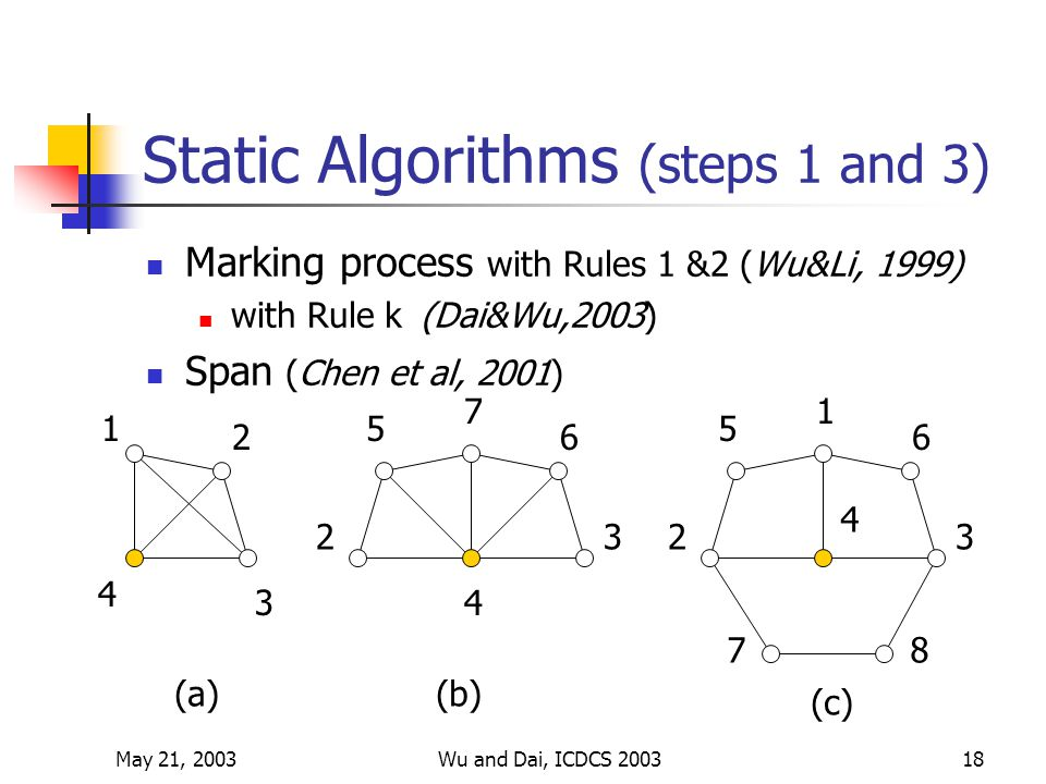 May 21, 2003Wu and Dai, ICDCS 200318 Static Algorithms (steps 1 and 3) Marking process with Rules 1 &2 (Wu&Li, 1999) with Rule k (Dai&Wu,2003) Span (Chen et al, 2001) 1 23 4 5 6 78 7 23 4 5 6 1 2 3 4 (a)(b) (c)