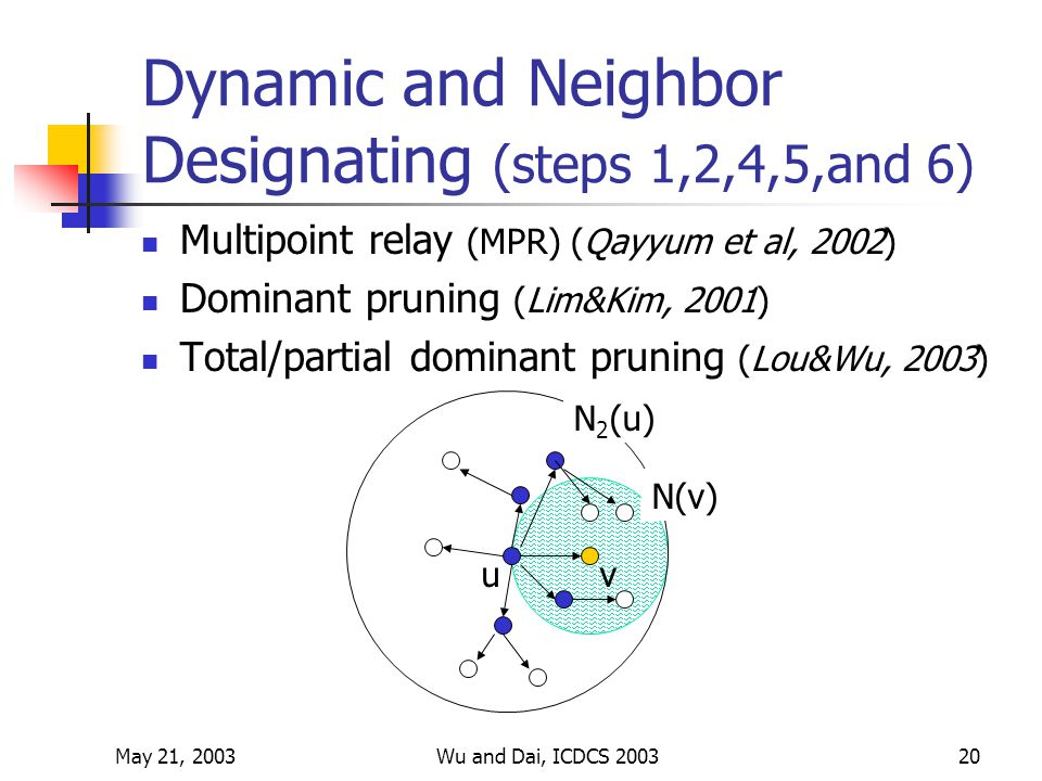 May 21, 2003Wu and Dai, ICDCS 200320 Dynamic and Neighbor Designating (steps 1,2,4,5,and 6) Multipoint relay (MPR) (Qayyum et al, 2002) Dominant pruning (Lim&Kim, 2001) Total/partial dominant pruning (Lou&Wu, 2003) uv N(v) N 2 (u)