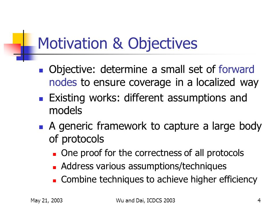 May 21, 2003Wu and Dai, ICDCS 20034 Motivation & Objectives Objective: determine a small set of forward nodes to ensure coverage in a localized way Existing works: different assumptions and models A generic framework to capture a large body of protocols One proof for the correctness of all protocols Address various assumptions/techniques Combine techniques to achieve higher efficiency