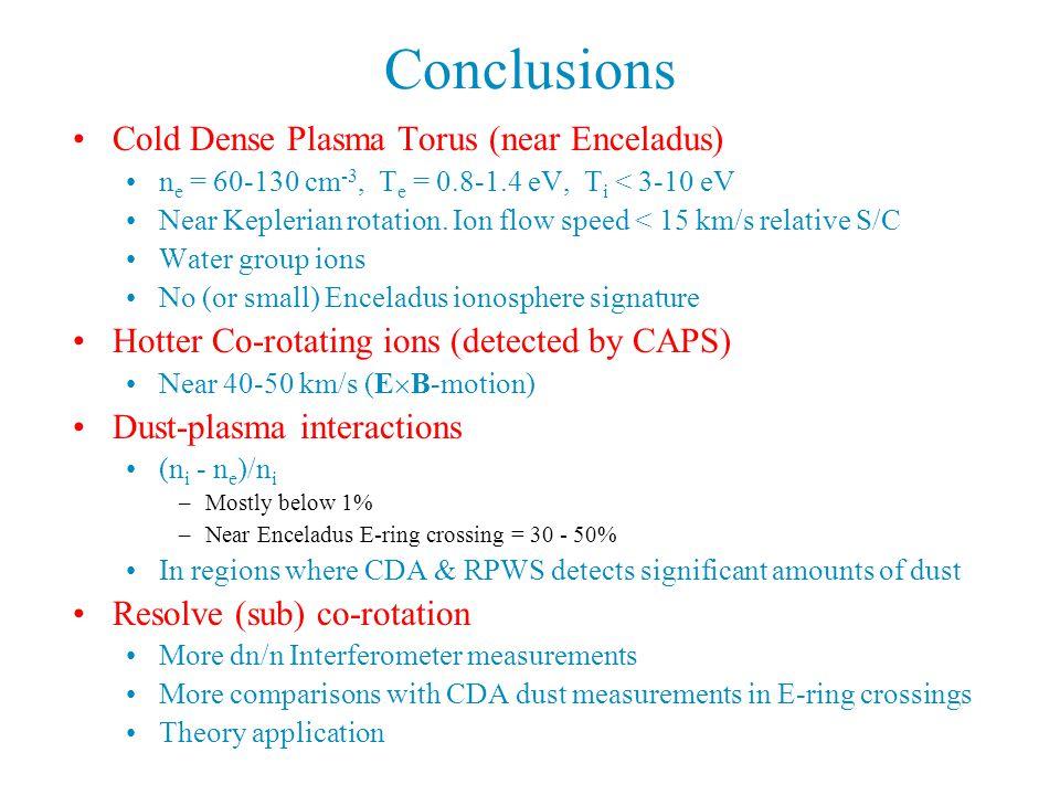 Conclusions Cold Dense Plasma Torus (near Enceladus) n e = 60-130 cm -3, T e = 0.8-1.4 eV, T i < 3-10 eV Near Keplerian rotation.