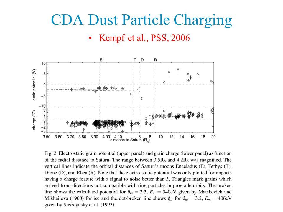 CDA Dust Particle Charging Kempf et al., PSS, 2006