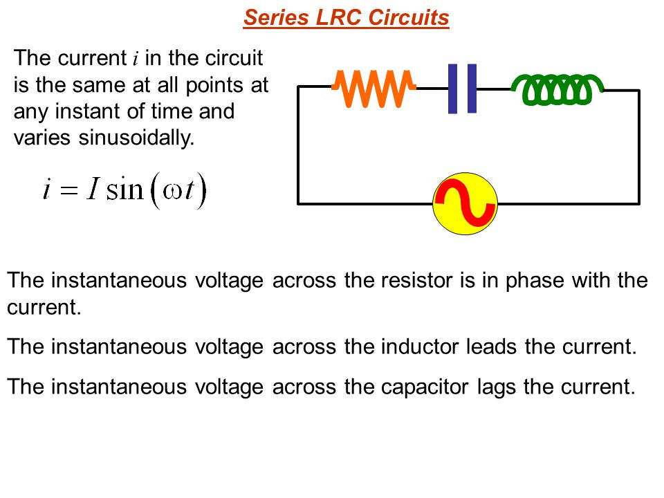 Series LRC Circuits The current i in the circuit is the same at all points at any instant of time and varies sinusoidally.