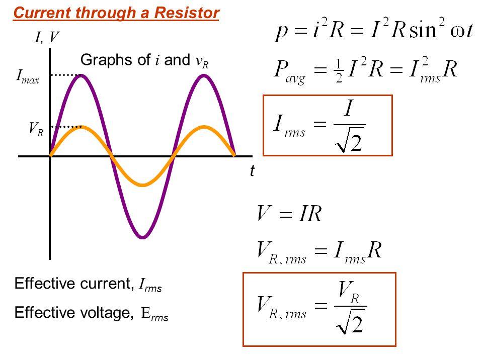 I max t VRVR I, V Current through a Resistor Effective current, I rms Effective voltage, E rms Graphs of i and v R