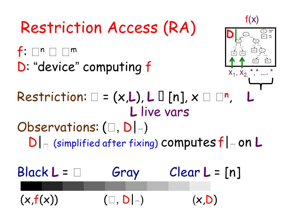 Restriction Access (RA) f:  n   m D: device computing f Restriction:  = (x,L), L  [n], x   n, L L live vars Observations: ( , D|  ) D|  (simplified after fixing) computes f|  on L Black L =  Gray Clear L = [n] (x,f(x)) ( , D|  ) ( x,D) D f(x) x 1, x 2, *,* ….