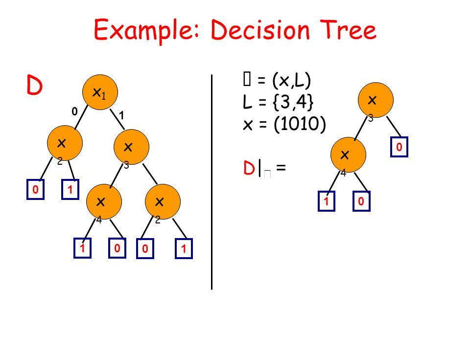 Example: Decision Tree x1x1 x4x4 x2x2 x3x3 x2x2 0 1 01 01 10 D  = (x,L) L = {3,4} x = (1010) D|  = x4x4 x3x3 0 10